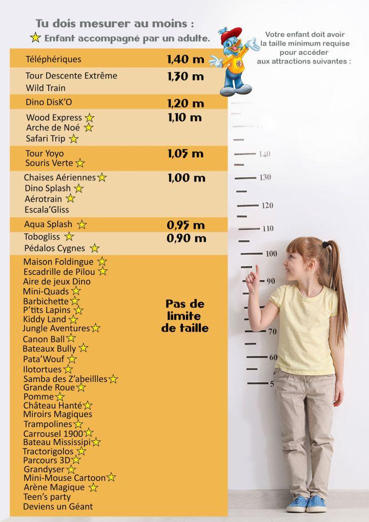 PSP - Restrictions enfants 2021